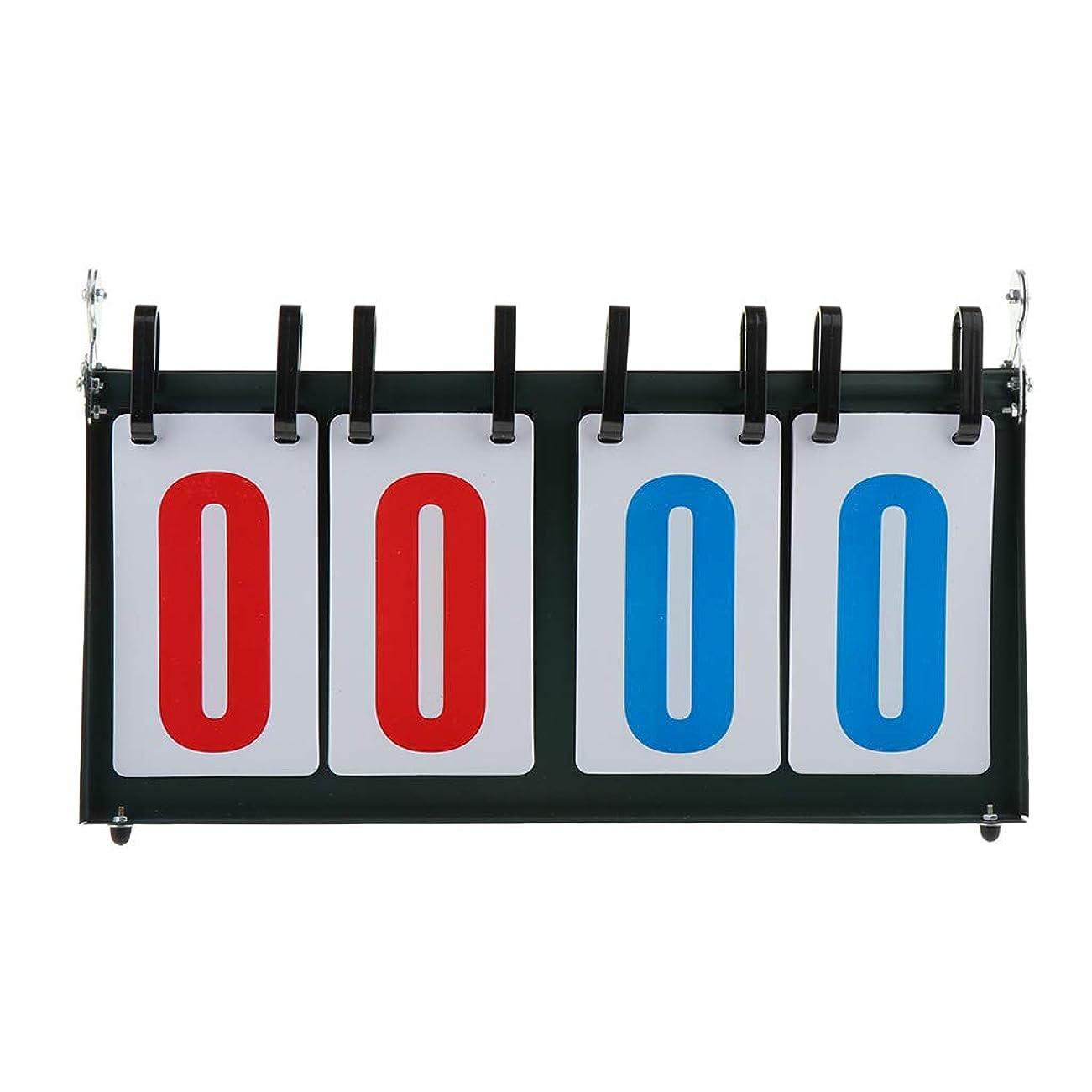 運命的な涙芽FLAMEER 2桁 青&赤 携帯式 得点板 スコアボード ポータブル多用途スポーツフリップ