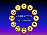 Create your Own Music Tool - Do it yourself Circle of 5ths