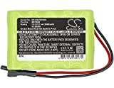 Cameron Sino Battery Ni-MH 16.80V 2000mAh / 33.60Wh Compitale With Euro-Pro XB780N Shark XB780N,Fits Euro-Pro Shark SV780N