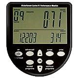 Water Rower Rudergerät Eiche +S4 Monitor Pulsempfänger Brustgurt Bodenschutzmatte - 5