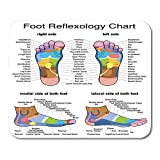 Mouse Pads Reflex Zones of The Feet Soles and Side Views Accurate Description Corresponding Internal Organs Body Mouse Pad Mats 25 X 30 CM