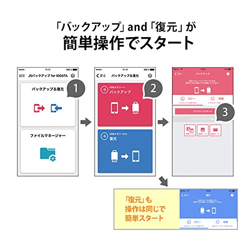 I-ODATAUSBメモリー32GBU3-IP2/32GKiPhone/Android/パソコン用