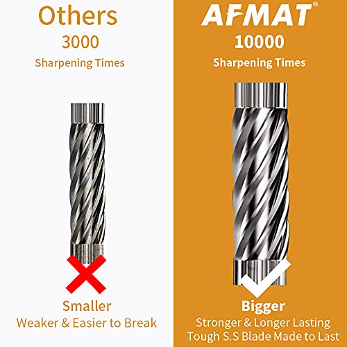 AFMAT Electric Pencil Sharpener Heavy Duty Plug in, Commercial & Industrial Pencil Sharpener, Auto Stop, Fast Sharpen in 1s, Classroom Pencil Sharpener for No.2/Colored Pencils,Christmas Gift for Kids Photo #6