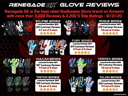Protection 3.5+3mm Hyper Grip Juniors Glove for All Age-Levels Adults Renegade GK Talon Goalie Gloves with Microbe-Guard Pro Fingersaves Comfort Kids Grip Sizes 5-11, 3 Styles, Level 2