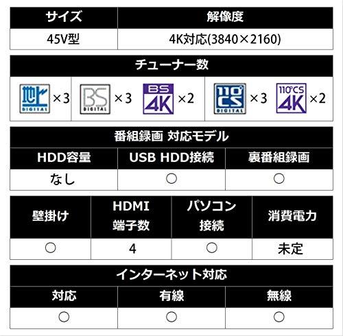 『シャープ 45V型 4Kチューナー内蔵 液晶 テレビ AQUOS 4T-C45AL1 スマートテレビ(Android TV) HDR対応』のトップ画像