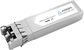 Axiom Fabric Extender Transceiver