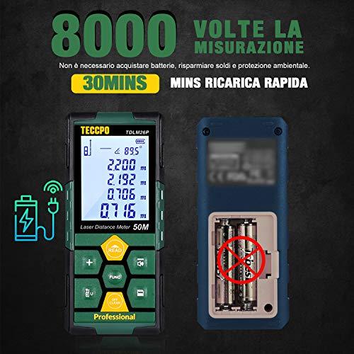 Misuratore Laser 50m,USB Carica Rapida, TECCPO telemetro laser, Decorazione d'interni, Sensore Angolo Elettronico, 99 dati, Funzione muto, 2,25''LCD retroilluminato, Distanza, Area e Volume, Angolo