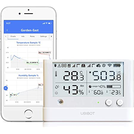 UbiBot WS1 Pro WiFi Temperature Humidity Sensor,Wireless Thermometer Hygrometer,Freezer Data Logger with Alerts, Remote Temperature Monitor,IFTTT,Alexa(2.4GHz WiFi only)