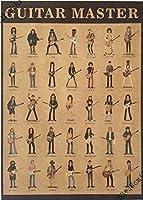 kk943ギターマスターヴィンテージの家の壁の装飾ポスター21x15インチ(53 * 38センチ)の紙ポスター [並行輸入品]