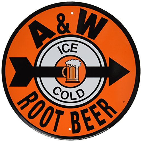 A&W Root Beer Reproduction Ad Tin Sign