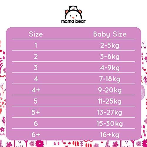 Amazon Brand - Mama Bear - 152 Ultra Dry Nappies - Size 5 (10-16 kg) - New Version