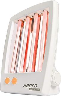 Hapro huidverbeteringsapparaat; Seecret® C25 (Collageen, huidverjonging)