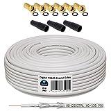 HB-Digital - Cable coaxial (20 m, 130 dB, apantallamiento: 1