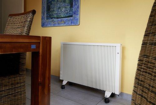Elektrische Heizung Paketset 2000 Watt, Elektroheizung, Elektroheizkörper, Elektroflachheizung Komplettset inkl. digitalem Thermostat, VDE geprüfte elektrische Heizung