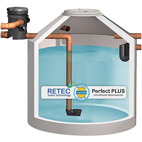 Zisterne 2900 Liter RETEC Betonzisterne Terra PLUS, mit Volumenfilter VF1, Tele, Siphon - Beton, Betonzisterne, Komplettset