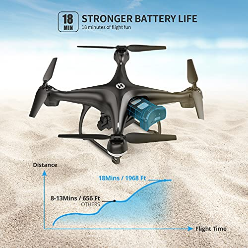 Holy Stone GPS FPV RC Drone HS100