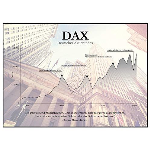 ARTTASTIC Aktien Poster - Börsen Poster - Poster Motivation, Dekoration für Büro und Arbeitszimmer - DAX-Poster (50x70 cm) - OHNE RAHMEN