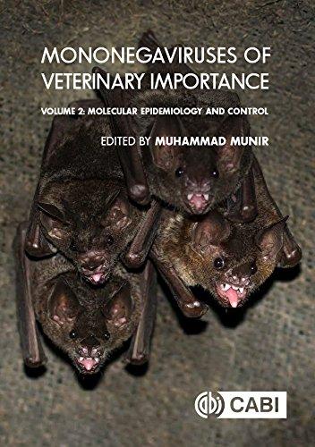 Mononegaviruses of Veterinary Importance: Volume 2: Molecular Epidemiology and Control (English Edition)