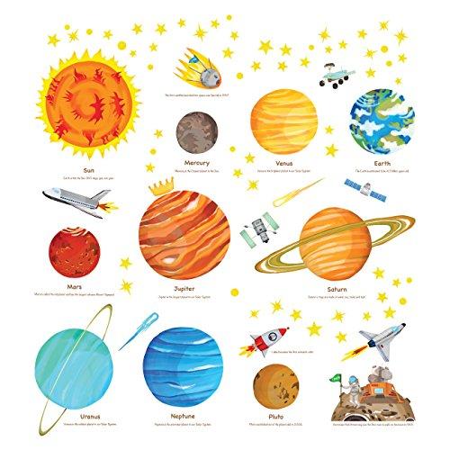 DECOWALL DS-8018 El Sistema Solar Vinilo Pegatinas Decorativas Adhesiva Pared Dormitorio Salón Guardería Habitación Infantiles Niños Bebés (Pequeña) (English Ver.)