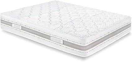 Eminflex Verona Materasso Touch Foam E Lattice Bianco Matrimoniale 180x200 Amazon It Casa E Cucina