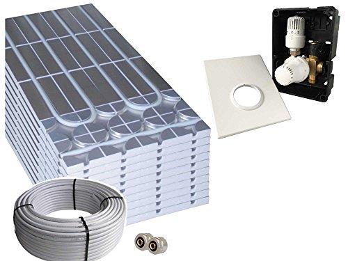 Sani-DRY Komplettsystem Trockenbau Fußbodenheizung Warmwasser mit Verbundrohr 16x2mm und TH-RTL Regelbox