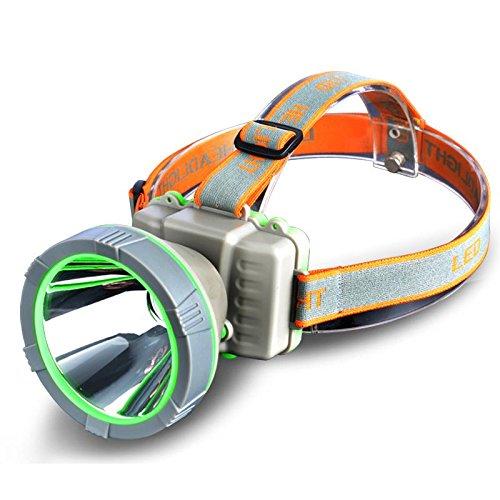 Jia & HE solide d'extérieur LED Lampe frontale lampe de poisson Look2 lampe de poche rechargeable