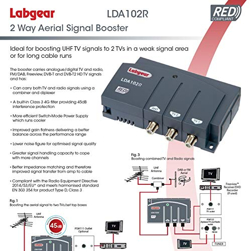 Labgear LDA102R 2-Way Distribution Amplifier - 4G Filtered Amp For TV/FM/DAB Signals For 2 TVs RED Compliant