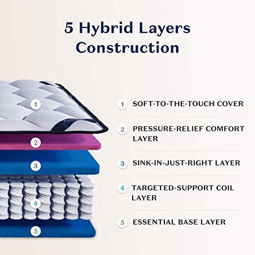 Dreamcloud Hybrid Mattress