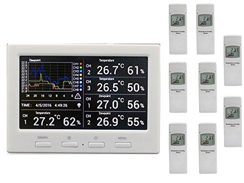 froggit Funk Thermometer DL5000 - Funk Wetter Datenlogger inkl. 8 Funksensoren (PC-Auswertung, Temperatur, Luftfeuchtigkeit, Wärmeindex, Taupunkt)