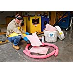 Using New Pig KIT352 63 Piece Battery Acid Spill Kit in 20 Gallon Overpack, 13 Gallon Absorbency