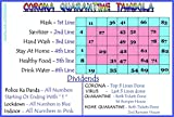 Kanha Arts Corona Special Housie Tambola Tickets ( 18 Cards in Each Packet) 6