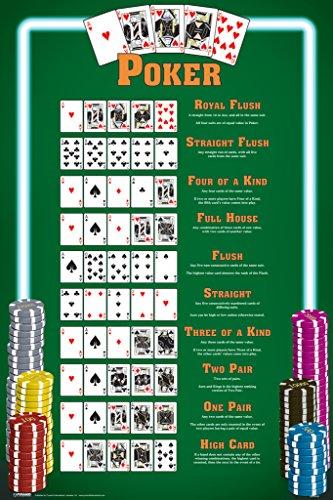 Pyramid America Winning Poker Hands Chart Game Room Cool Wall Decor Art Print Poster 12x18