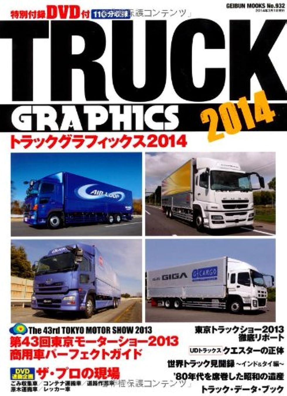 神秘プロトタイプ風変わりなトラックグラフィックス2014 (GEIBUN MOOKS)