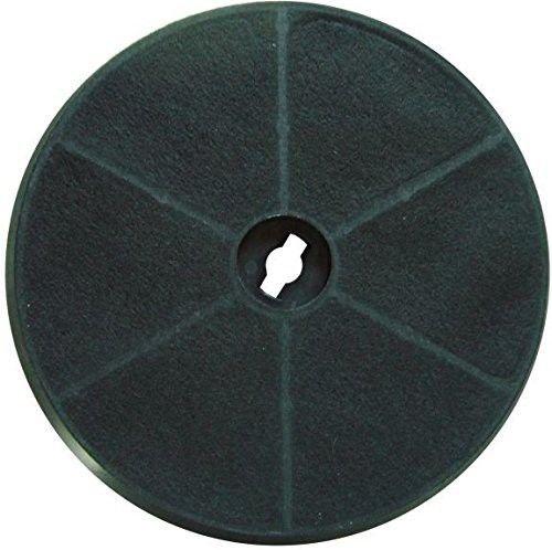 Carbonfilter/Kohlefilter AKPO 650 - für Dunstabzugshaube WK-6, WK-7, WK-9