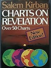 Charts on Revelation