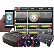 The Energy Detective Pro 400 Energy Monitor (Commercial/Industrial), 3-Phase, 400 Amp
