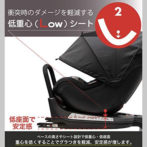 日本育児ISOFIX固定チャイルドシートBambino(バンビーノ)360Fixスカンジナビアンドット・グリーン0か月~