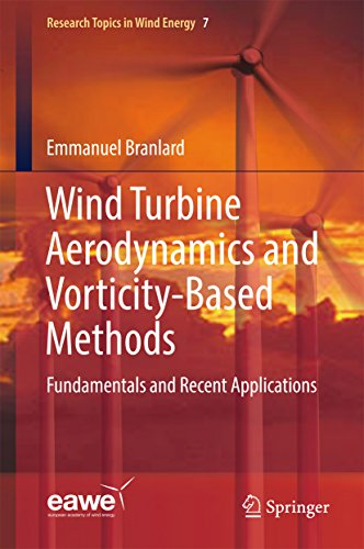Wind Turbine Aerodynamics and Vorticity-Based Methods: Fundamentals and Recent Applications (Researc