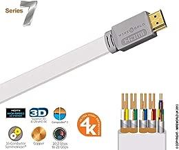 Wireworld Island 7 HDMI 7.0M