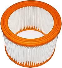 Filtro R 635/2 Nilfisk Alto Attix 50-2M PC, Nilfisk Alto Attix 550-21, 590-21, Nilfisk Alto Attix 751-11, 751-21, Nilfisk Alto Attix 751-2M, 791-21 EC, Nilfisk Alto Attix 791-21 EC, Protool 625324, 260 E-L VCP, Protool VCP 260 E-M, PES filtro, totalmente filtro