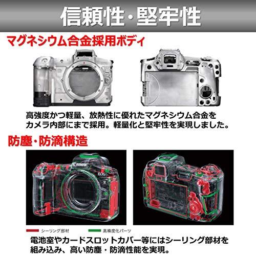 Canonミラーレス一眼カメラEOSRボディーEOSR