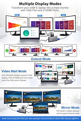 YXwin USB C Hub, Triple Display 12 Ports USB Type C Adapter Docking Station mit 2 HDMI, VGA, Type C PD, Gigabit Ethernet RJ45,SD/TF Kartenleser, 4 USB Ports für MacBook und andere USBC Geräte