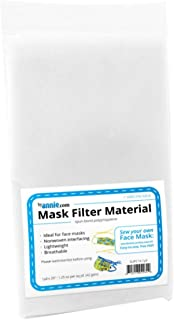 ByAnnie mask Filter Material