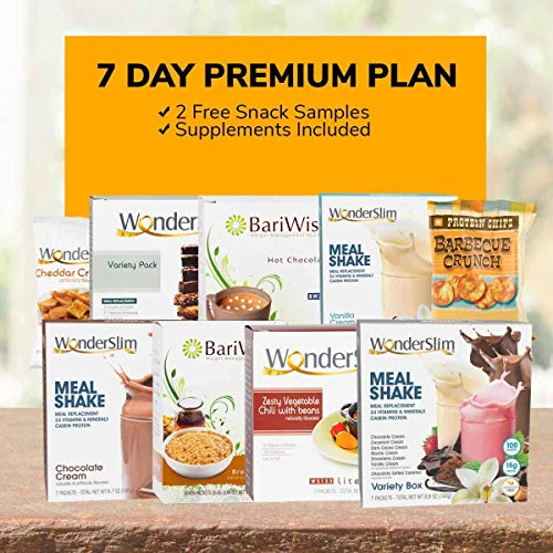 WonderSlim Premium 1 Week Diet Kit – Complete Weight Loss Package – Meal Replacements, Protein Supplements, Snacks, and Desserts