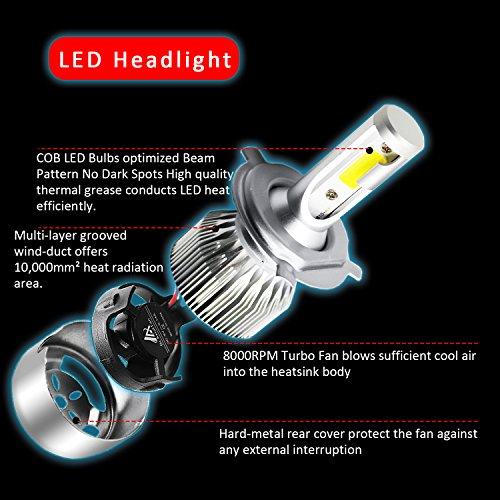 Simpo LED Headlight Bulbs Headlight Bulb H4 9003