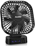 Best Battery Operated Desk Fans - Gazeled Battery Operated Fan, Portable Fans with 5200mAh Review