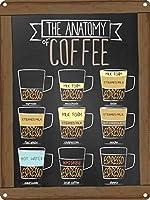 THE ANATOMY OF COFFEE 金属板ブリキ看板警告サイン注意サイン表示パネル情報サイン金属安全サイン