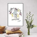 HNZKly Tanz der Jugendbilder Pablo Picasso Poster