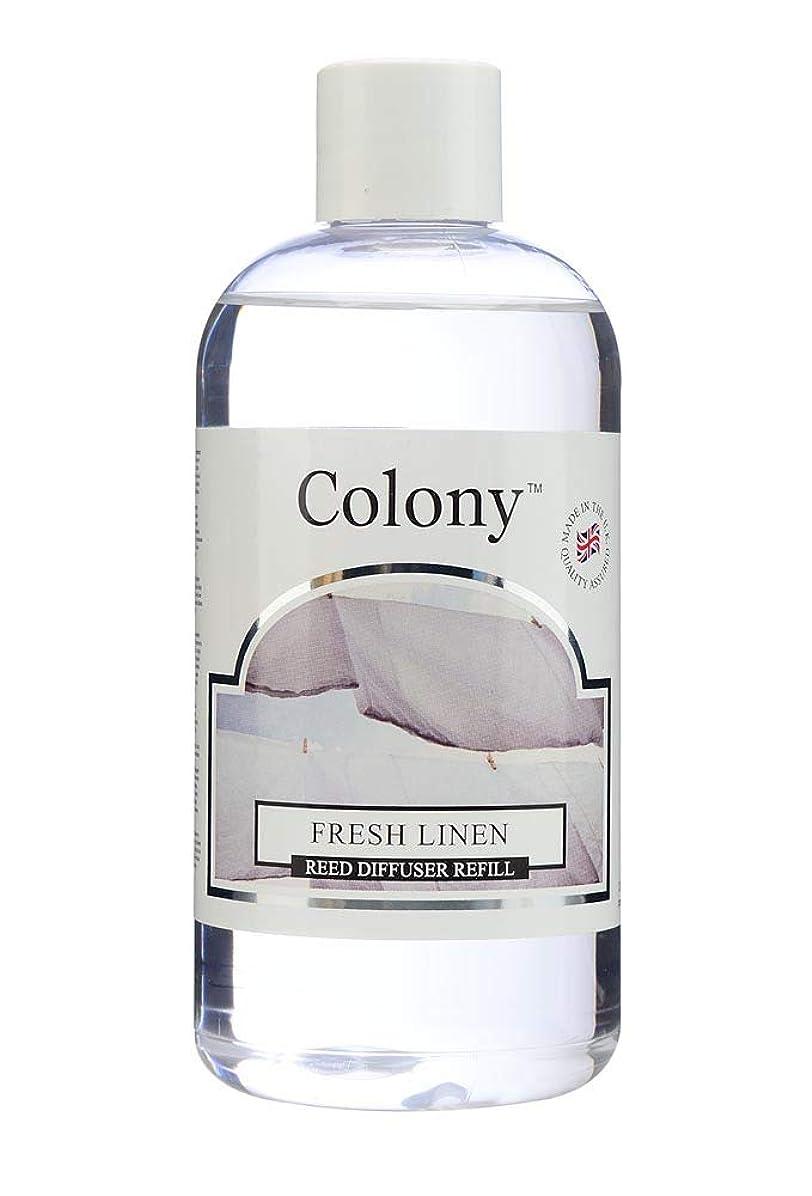 外科医放つずんぐりしたColony HomeScents Series ディフューザー用リフィル 250ml フレッシュリネン CNCH2803