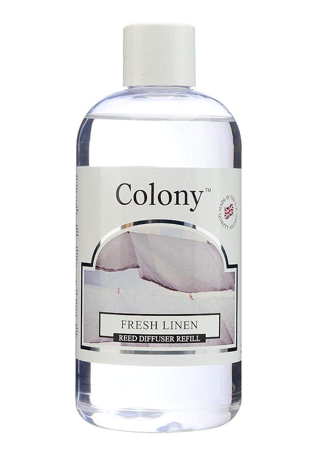 香り待つ人気Colony HomeScents Series ディフューザー用リフィル 250ml フレッシュリネン CNCH2803